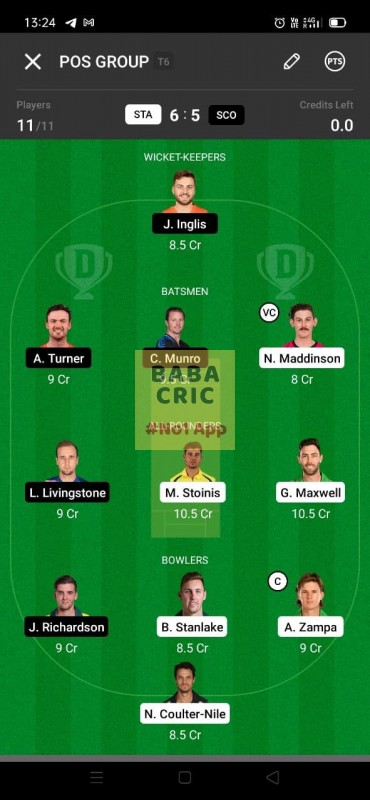 STA vs SCO (KFC Big Bash League T20) Dream11 Grand League Team 3