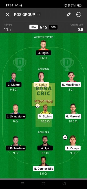 STA vs SCO (KFC Big Bash League T20) Dream11 Grand League Team 4