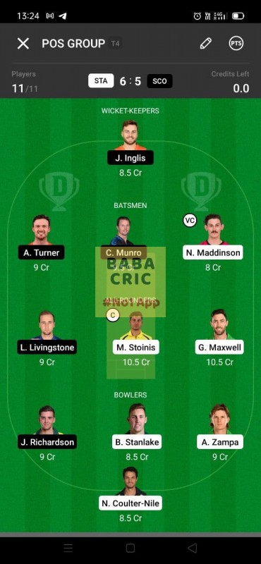STA vs SCO (KFC Big Bash League T20) Dream11 Grand League Team 5