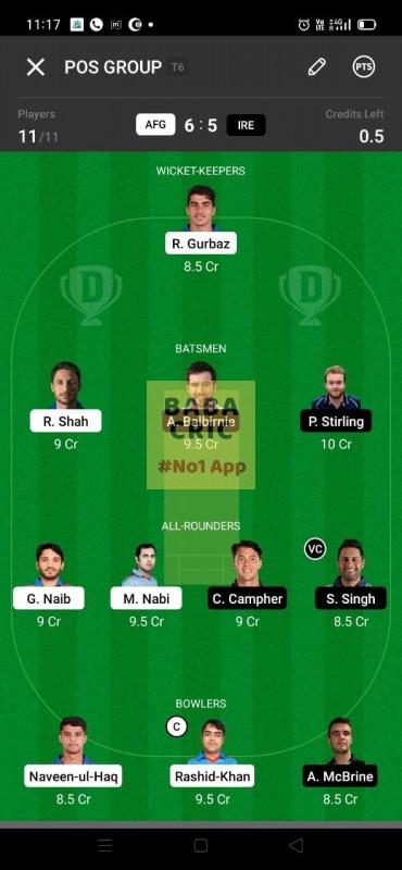 AFG vs IRE (Afghanistan vs Ireland 2021) Dream11 Grand League Team 4