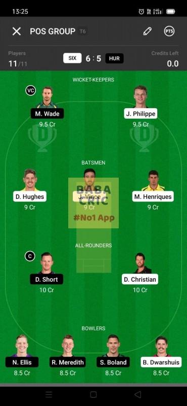 SIX vs HUR (KFC Big Bash League T20) Dream11 Grand League Team 2
