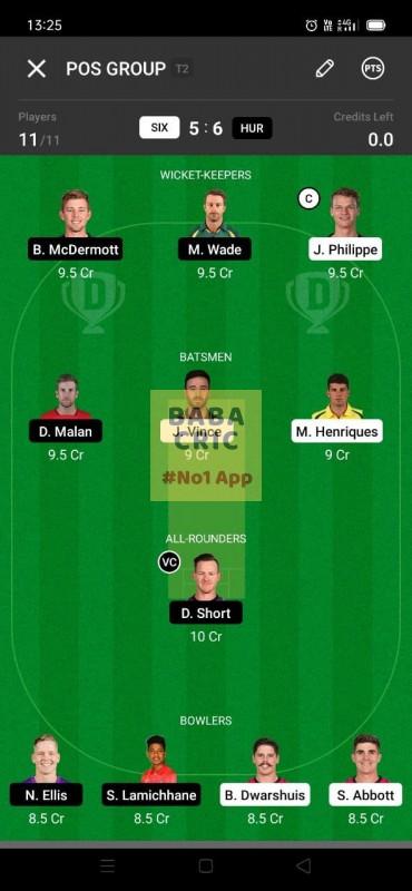 SIX vs HUR (KFC Big Bash League T20) Dream11 Grand League Team 3