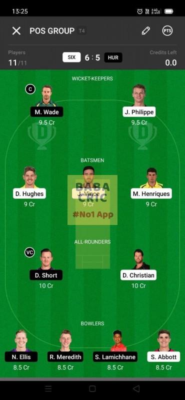 SIX vs HUR (KFC Big Bash League T20) Dream11 Grand League Team 4
