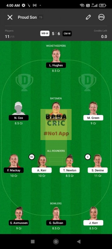 WB-W vs CM-W (Dream11 Women Super Smash T20) Dream11 Grand League Team 1