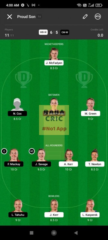 WB-W vs CM-W (Dream11 Women Super Smash T20) Dream11 Grand League Team 2