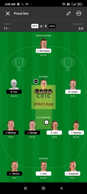 WB-W vs CM-W (Dream11 Women Super Smash T20) Dream11 Grand League Team 3