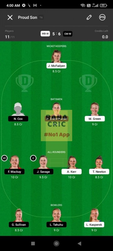 WB-W vs CM-W (Dream11 Women Super Smash T20) Dream11 Grand League Team 4