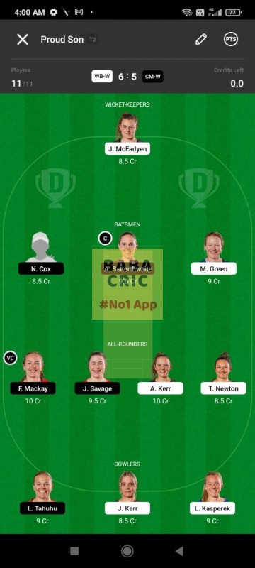 WB-W vs CM-W (Dream11 Women Super Smash T20) Dream11 Grand League Team 5