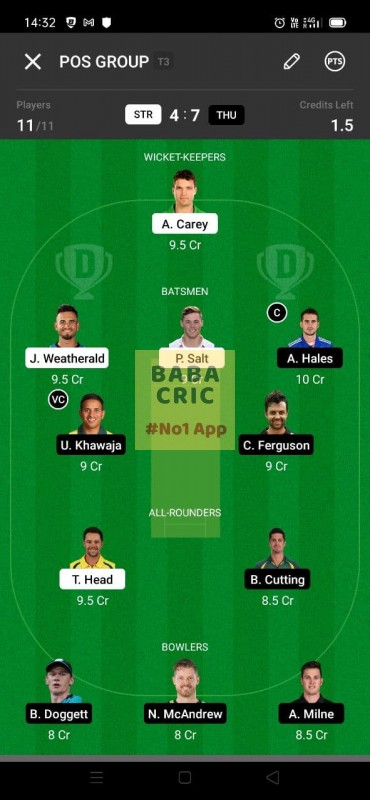 STR vs THU (KFC Big Bash League T20) Dream11 Grand League Team 2