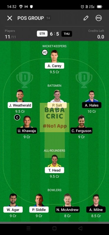 STR vs THU (KFC Big Bash League T20) Dream11 Grand League Team 3