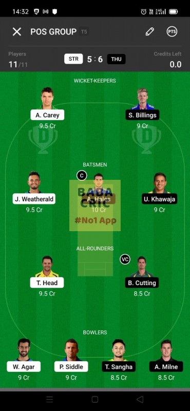 STR vs THU (KFC Big Bash League T20) Dream11 Grand League Team 4