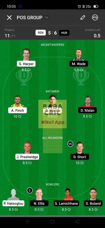 REN vs HUR (KFC Big Bash League T20) Dream11 Grand League Team 2