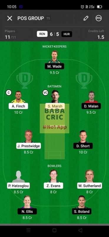 REN vs HUR (KFC Big Bash League T20) Dream11 Grand League Team 3