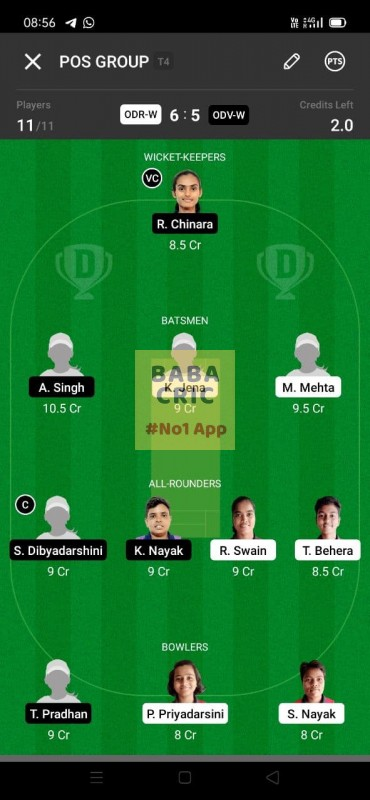 ODR-W vs ODV-W (Odisha Women Cricket League 2021) Dream11 Grand League Team 1