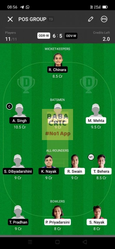 ODR-W vs ODV-W (Odisha Women Cricket League 2021) Dream11 Grand League Team 2