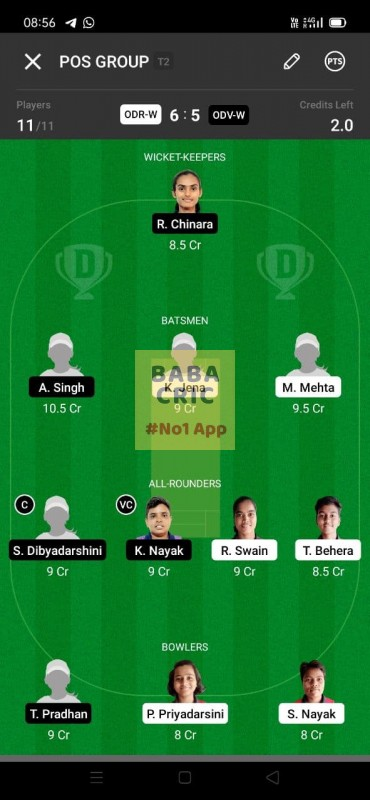 ODR-W vs ODV-W (Odisha Women Cricket League 2021) Dream11 Grand League Team 3