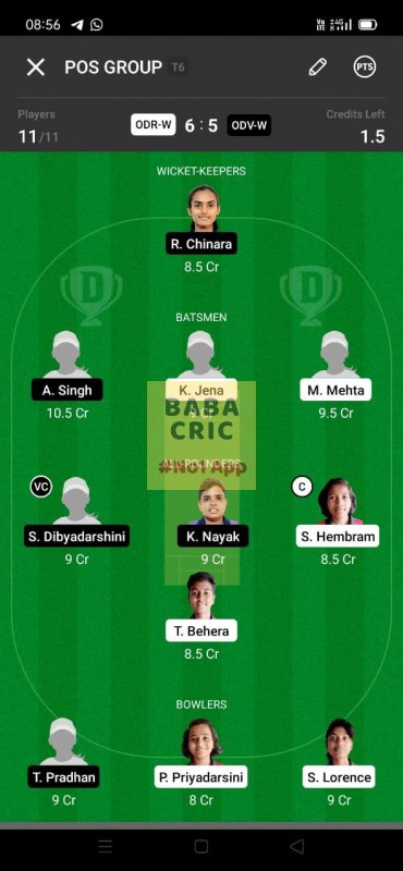 ODR-W vs ODV-W (Odisha Women Cricket League 2021) Dream11 Grand League Team 4