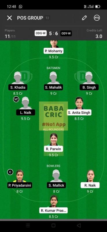 ODG-W vs ODY-W (Odisha Women Cricket League 2021) Dream11 Grand League Team 1