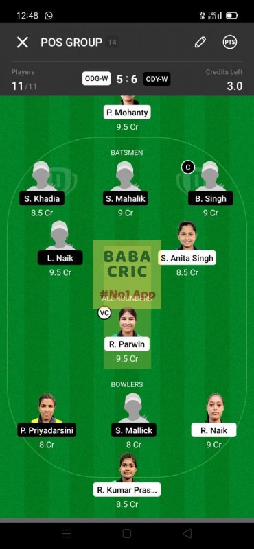 ODG-W vs ODY-W (Odisha Women Cricket League 2021) Dream11 Grand League Team 3