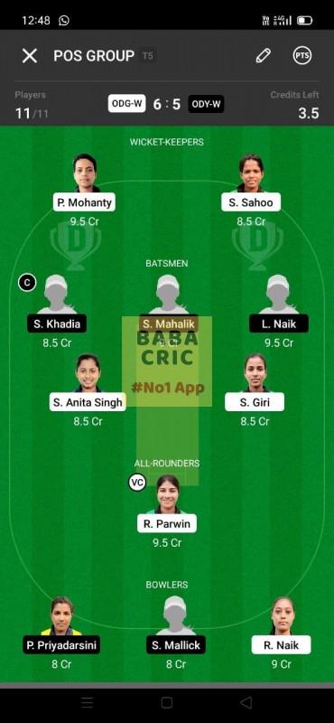 ODG-W vs ODY-W (Odisha Women Cricket League 2021) Dream11 Grand League Team 4