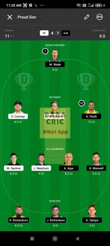 NZ vs AUS (Australia Tour of New Zealand 2021) Dream11 Grand League Team 1
