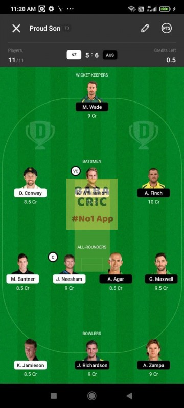 NZ vs AUS (Australia Tour of New Zealand 2021) Dream11 Grand League Team 2