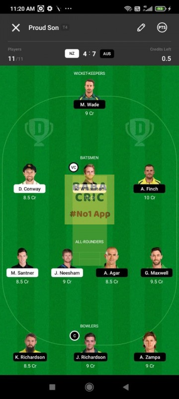 NZ vs AUS (Australia Tour of New Zealand 2021) Dream11 Grand League Team 3