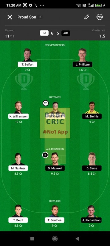 NZ vs AUS (Australia Tour of New Zealand 2021) Dream11 Grand League Team 4