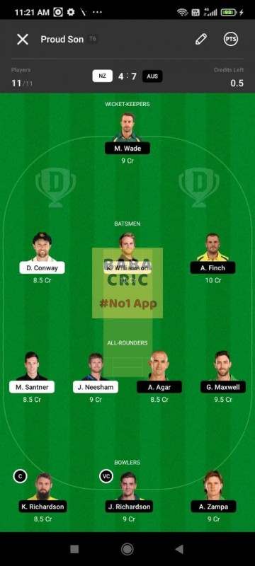 NZ vs AUS (Australia Tour of New Zealand 2021) Dream11 Grand League Team 5