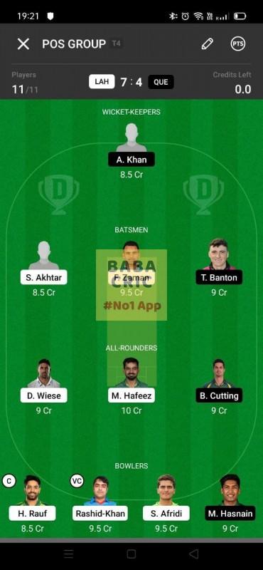 LAH vs QUE (Pakistan Super League T20-2021) Dream11 Grand League Team 2