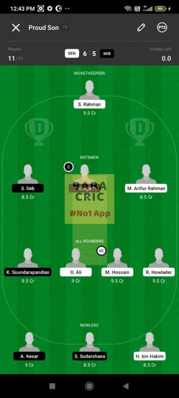 BEN vs MIB (ECS T10- Barcelona) Dream11 Grand League Team 4