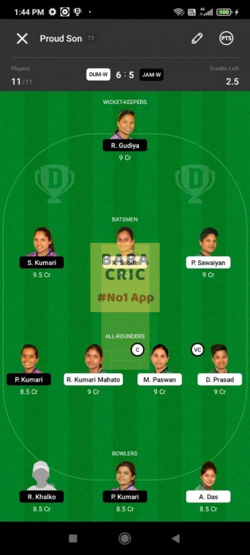 DUMW vs JAMW (Jharkhand Women T20- 2021) Dream11 Grand League Team 4