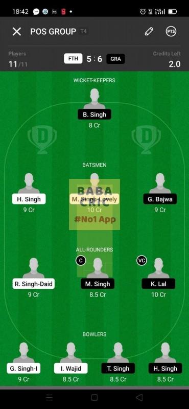 FTH vs GRA (ECS T10- Barcelona) Dream11 Grand League Team 3