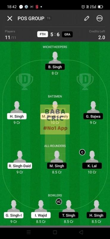 FTH vs GRA (ECS T10- Barcelona) Dream11 Grand League Team 5