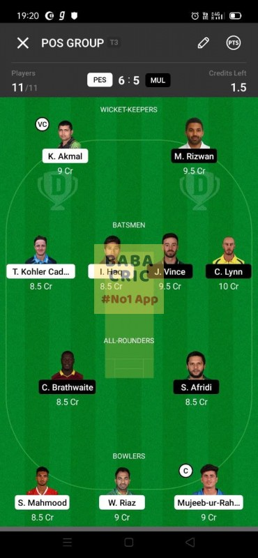 PES vs MUL (Pakistan Super League T20- 2021) Dream11 Grand League Team 3