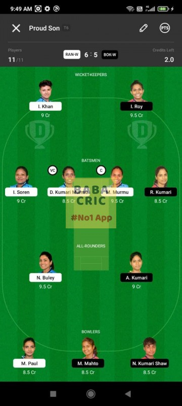RANW vs BOKW (Jharkhand Women T20- 2021) Dream11 Grand League Team 1