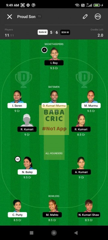 RANW vs BOKW (Jharkhand Women T20- 2021) Dream11 Grand League Team 2
