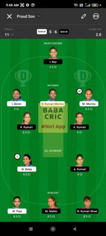 RANW vs BOKW (Jharkhand Women T20- 2021) Dream11 Grand League Team 3