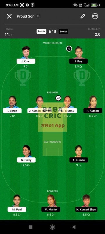 RANW vs BOKW (Jharkhand Women T20- 2021) Dream11 Grand League Team 4