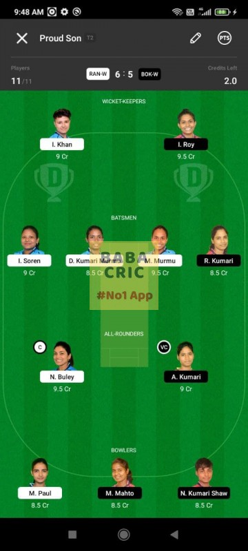 RANW vs BOKW (Jharkhand Women T20- 2021) Dream11 Grand League Team 5