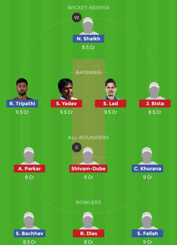 MAH vs MUM (Ranji Trophy mah vs mum)