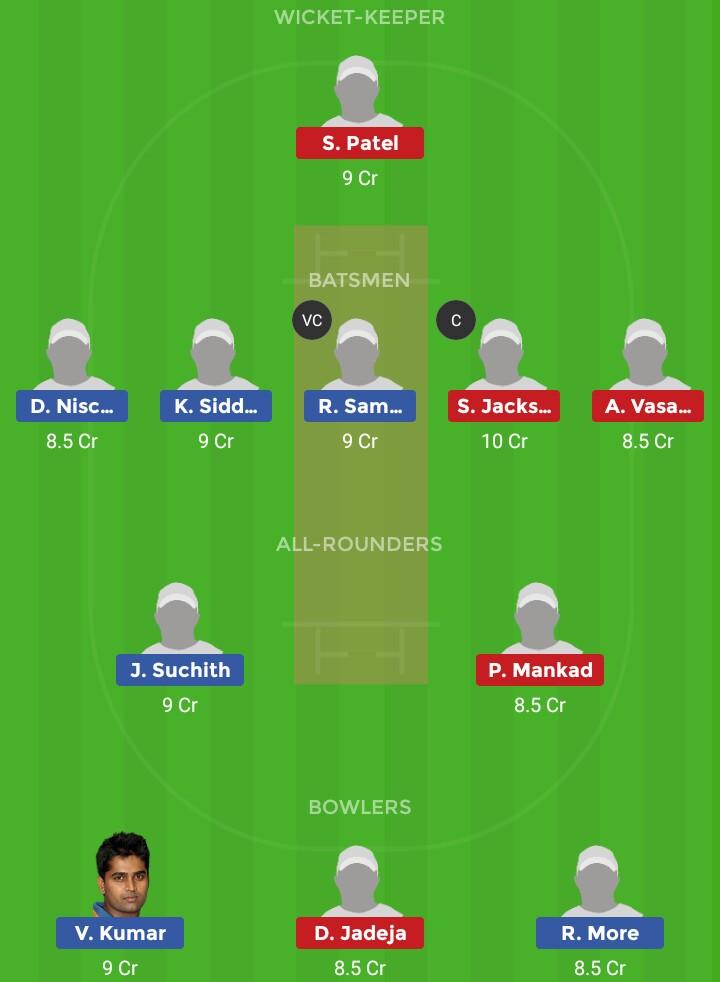KAR vs SAU (Ranji Trophy kar vs sau)