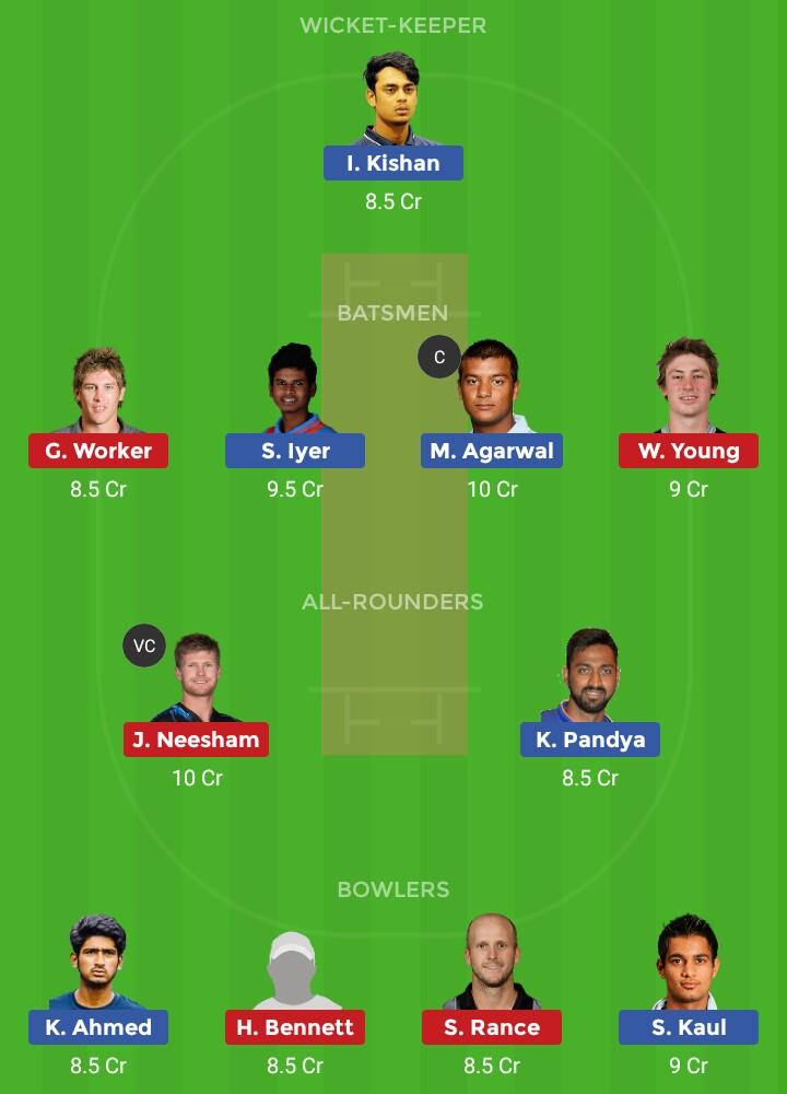 INA vs NZA (1st unofficial ODI ina vs nza)