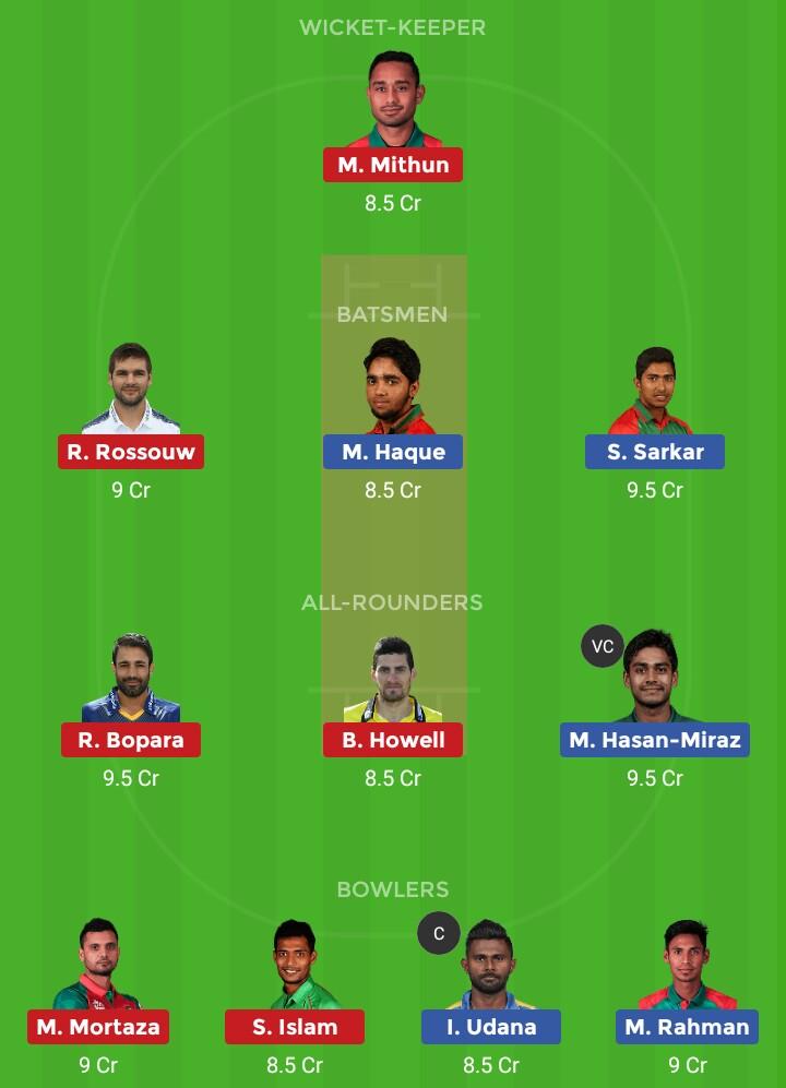 RK vs RNR (BPL Bangladesh Premier League 2019 rk vs rnr)