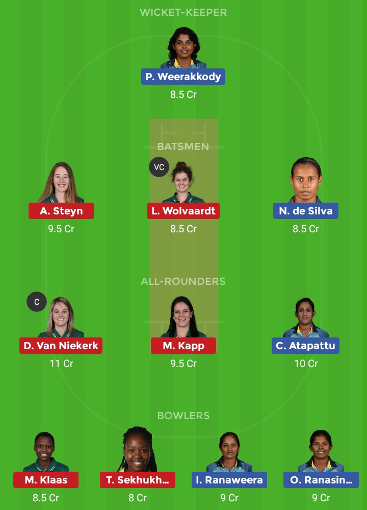 SLW vs SAW (2nd ODI slw vs saw)