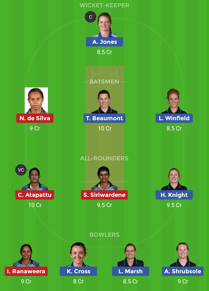 ENW vs SLW (1st ODI match enw vs slw)