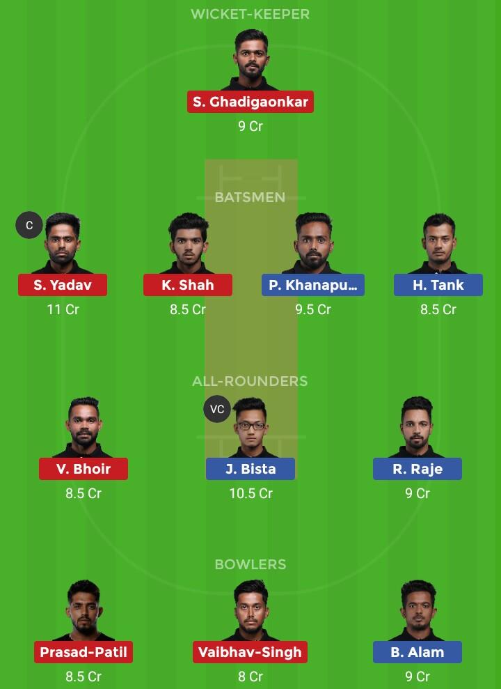 SS vs TK (T20 Mumbai ss vs tk)