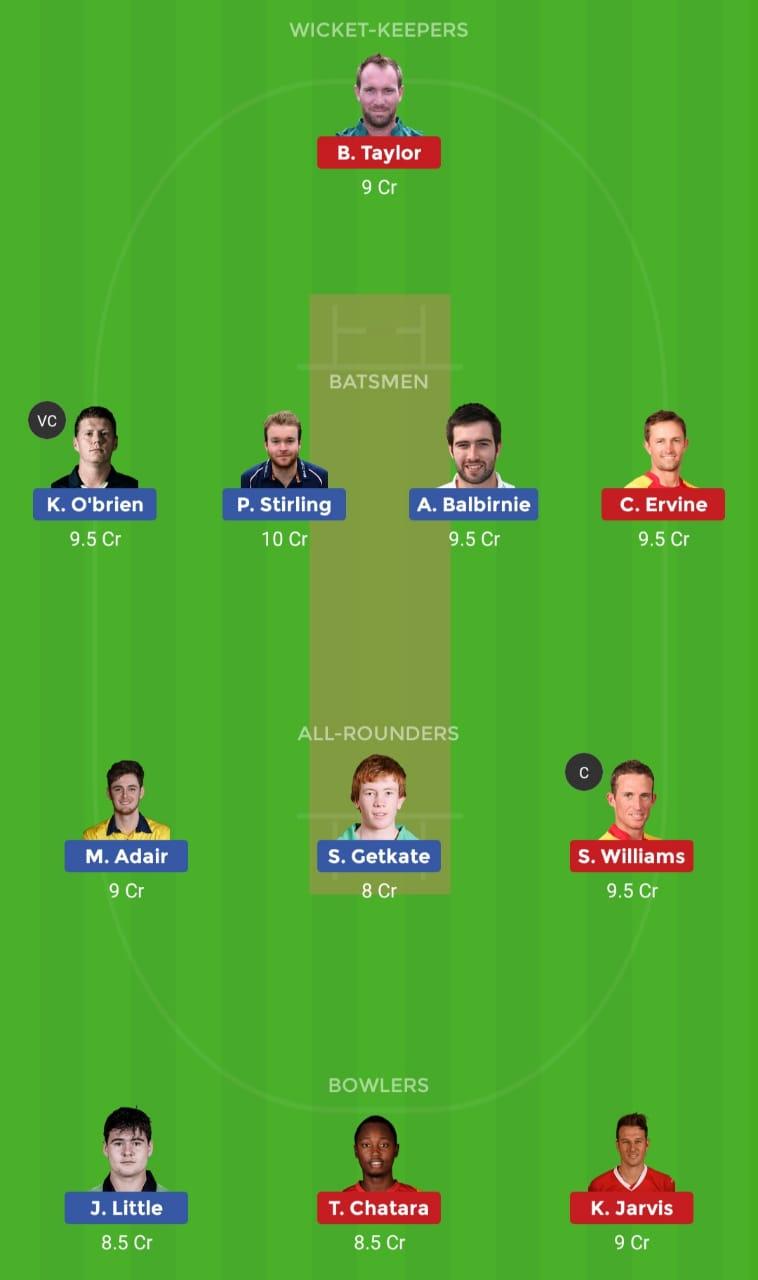 IRE vs ZIM (1st T20I)