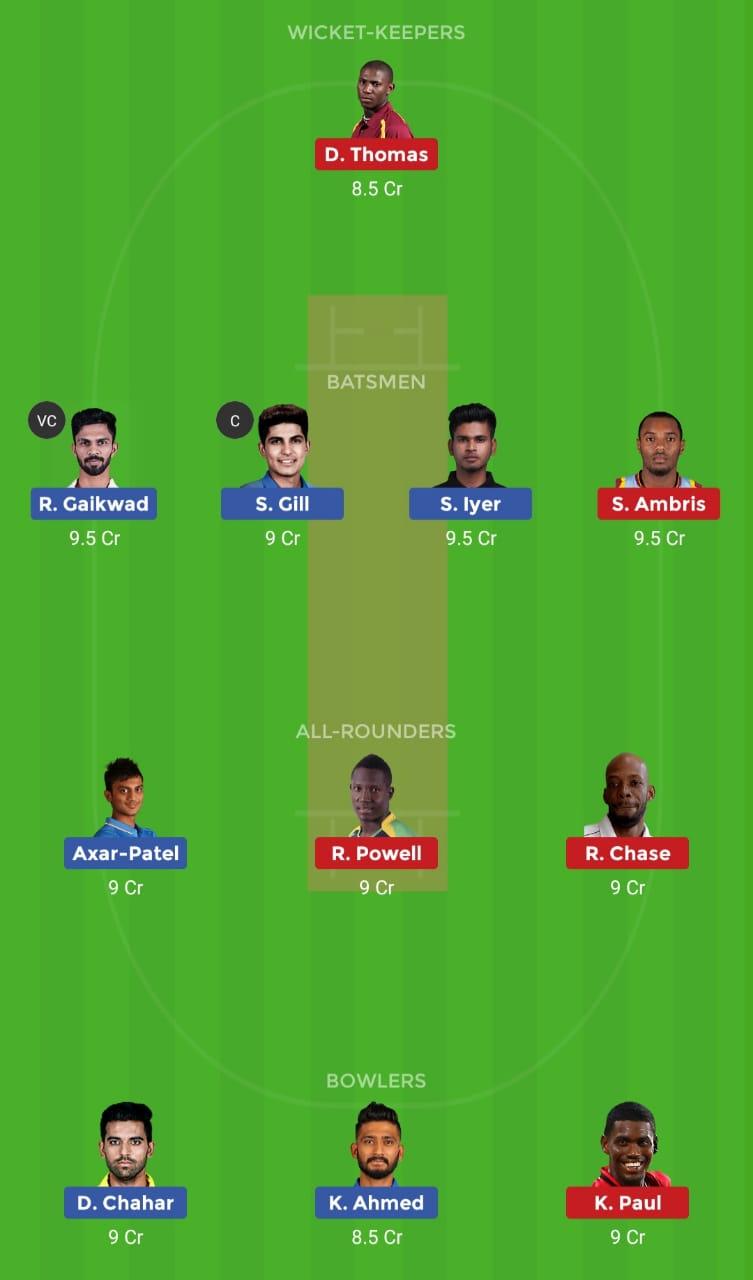 INA vs WIA (1st ODI)