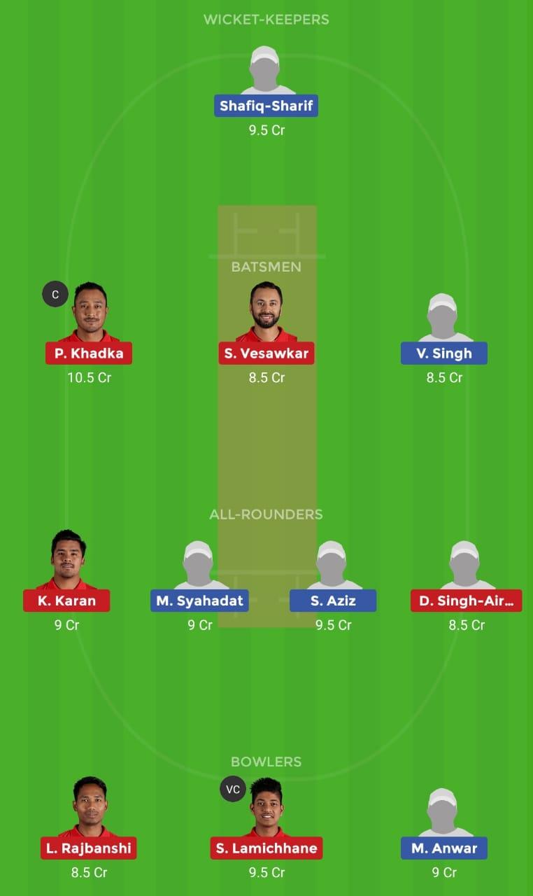 MAL vs NEP (1st T20I)